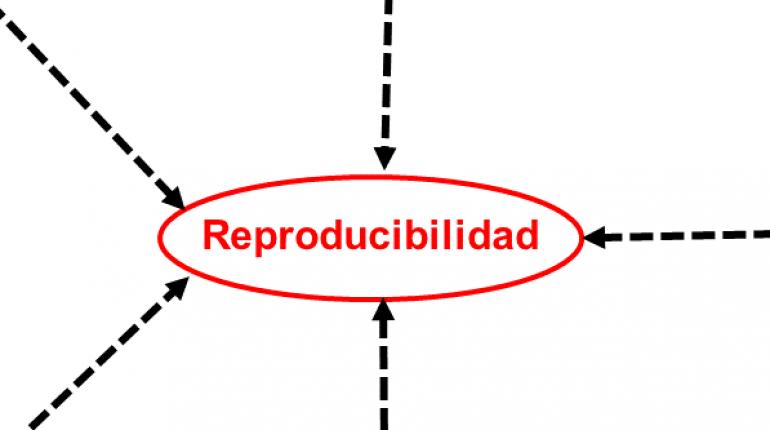 Reproducibilidad de sus resultados: Un reto ineludible para la investigación científica